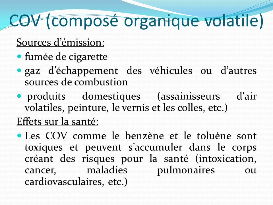 COV (composé organique volatile)