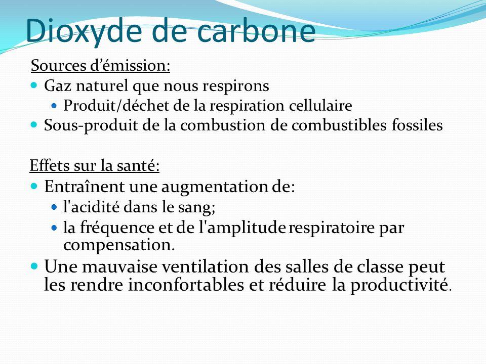 Dioxyde de carbone Sources d'émission: Gaz naturel que nous respirons. Produit/déchet de la respiration cellulaire.