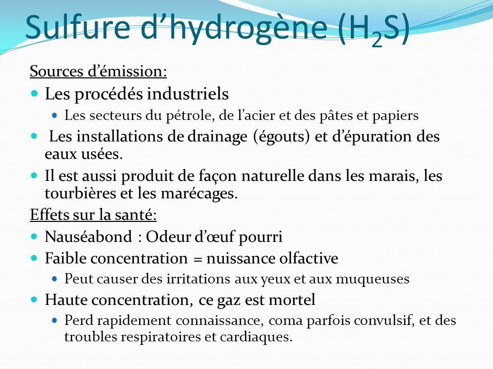 Sulfure d'hydrogène (H2S)