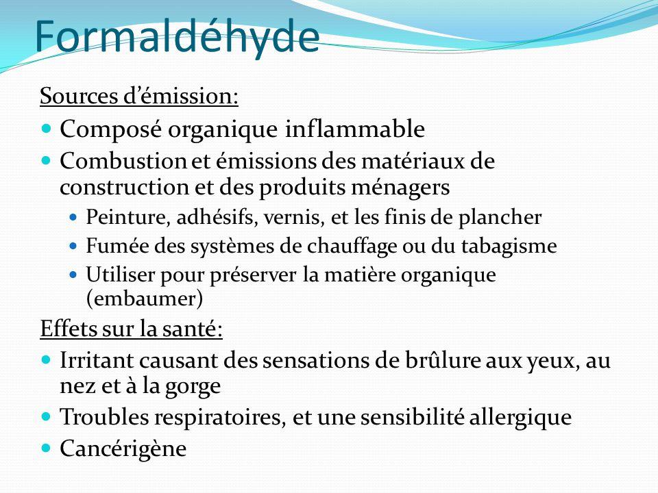 Formaldéhyde Composé organique inflammable Sources d'émission: