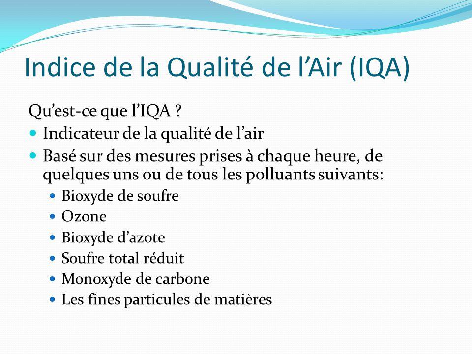 L air c est ce qu on respire ppt t l charger - Qu est ce que la couche d ozone ...