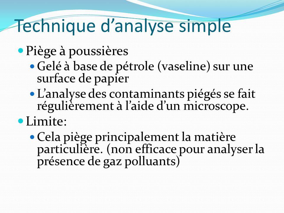 Technique d'analyse simple