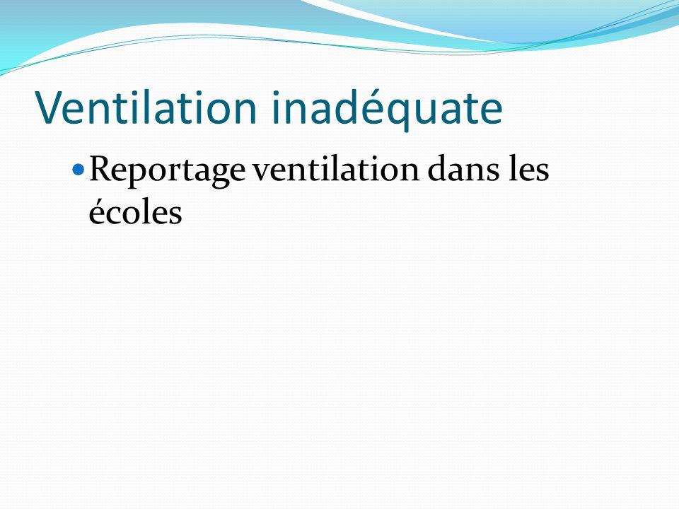 Ventilation inadéquate