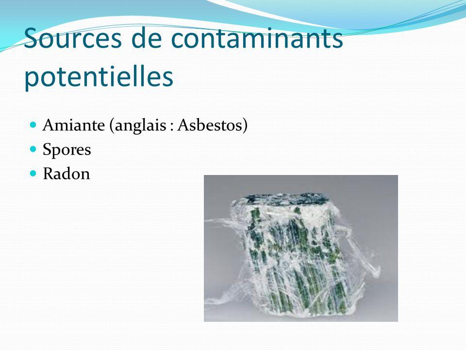 Sources de contaminants potentielles