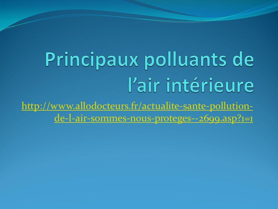 Principaux polluants de l'air intérieure