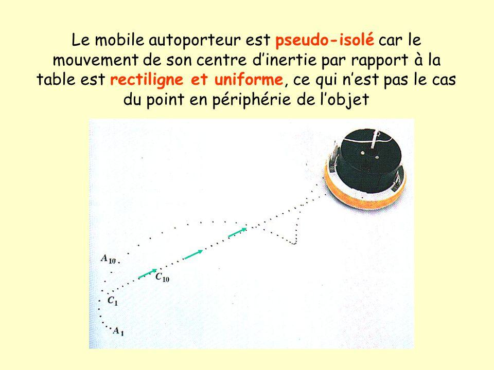 Le mobile autoporteur est pseudo-isolé car le mouvement de son centre d'inertie par rapport à la table est rectiligne et uniforme, ce qui n'est pas le cas du point en périphérie de l'objet