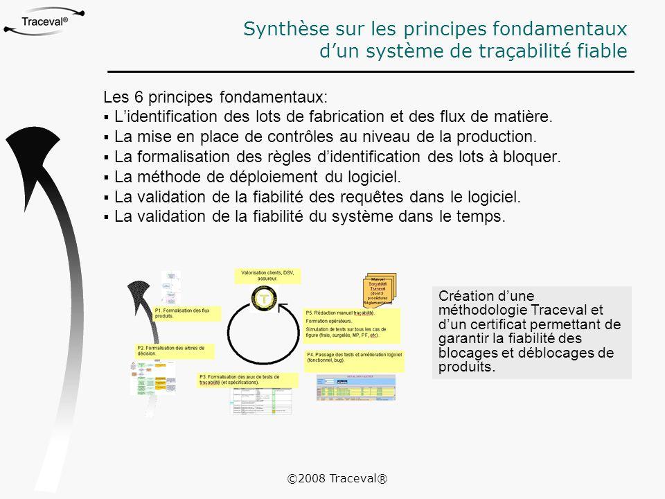 Synthèse sur les principes fondamentaux d'un système de traçabilité fiable
