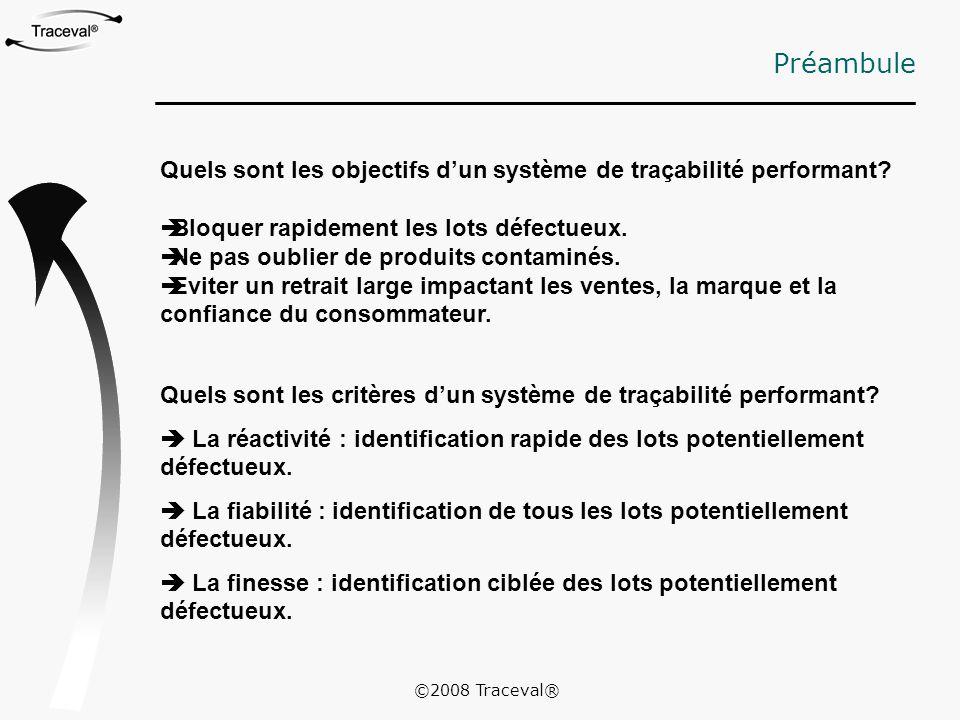 Préambule Quels sont les objectifs d'un système de traçabilité performant Bloquer rapidement les lots défectueux.