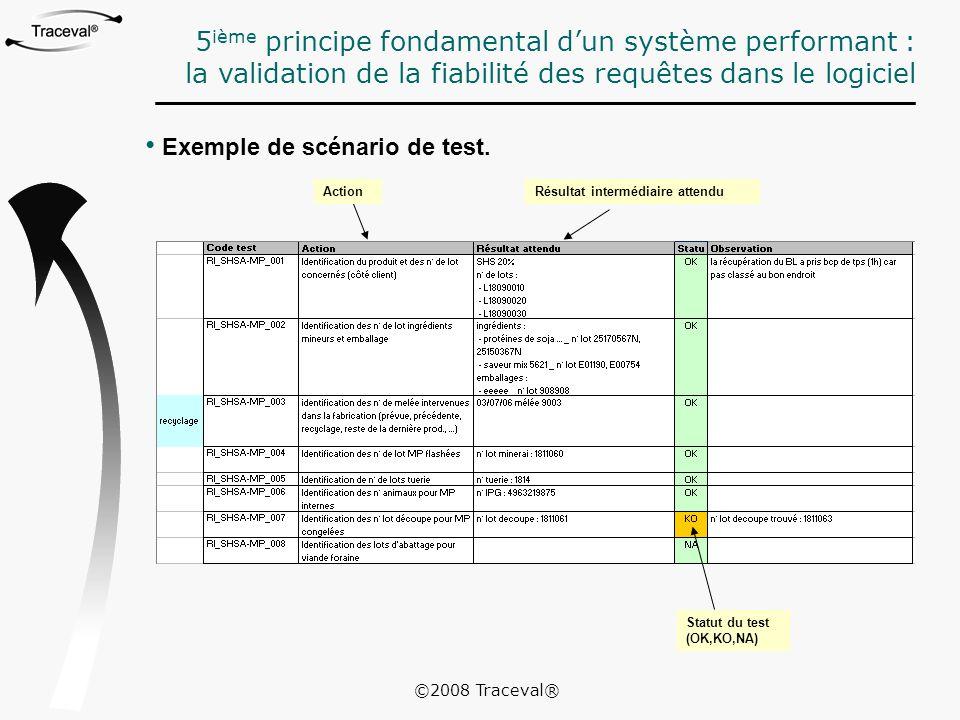 5ième principe fondamental d'un système performant :