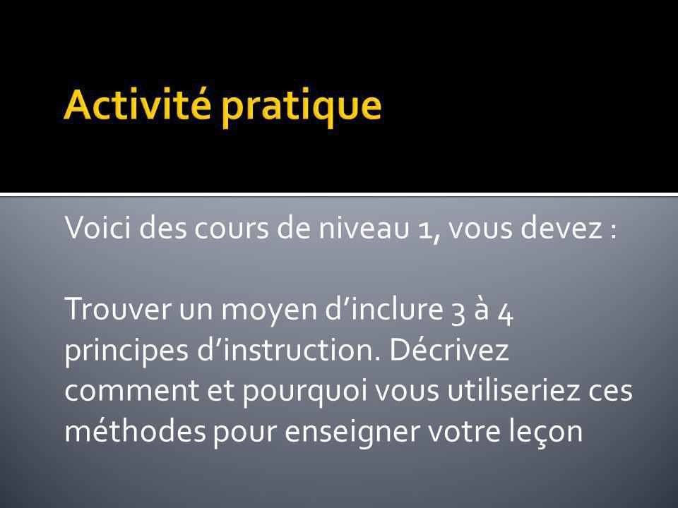 Activité pratique Voici des cours de niveau 1, vous devez :