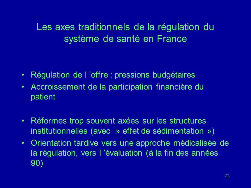 Les axes traditionnels de la régulation du système de santé en France