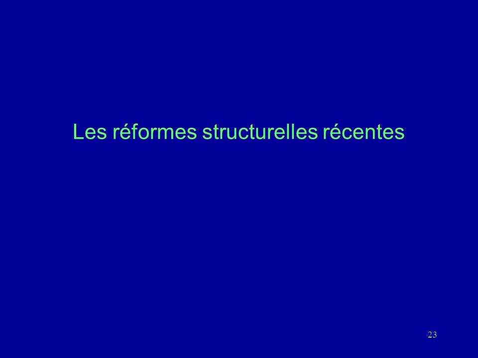 Les réformes structurelles récentes