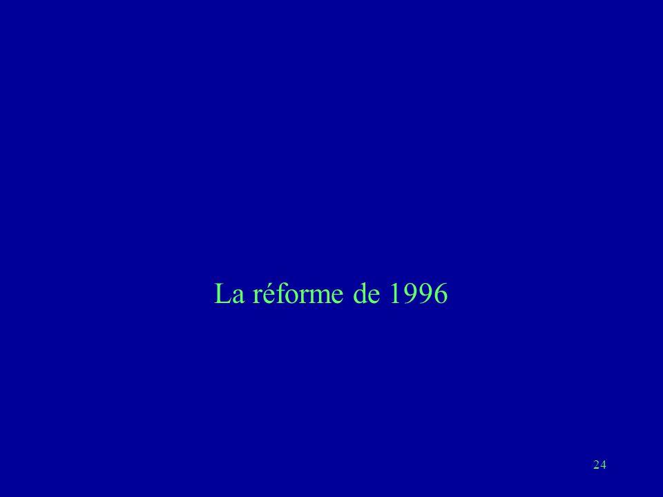 La réforme de 1996
