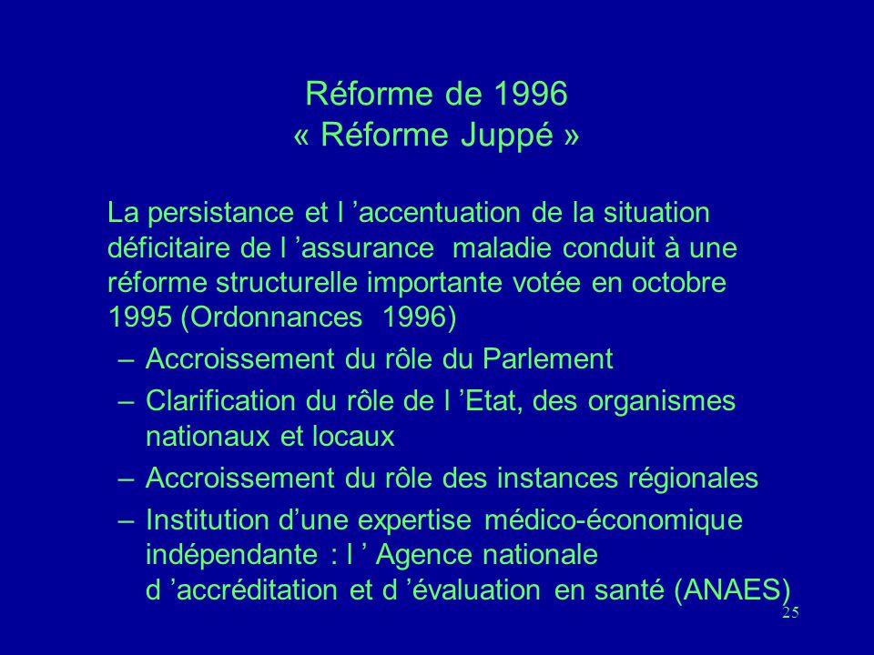 Réforme de 1996 « Réforme Juppé »
