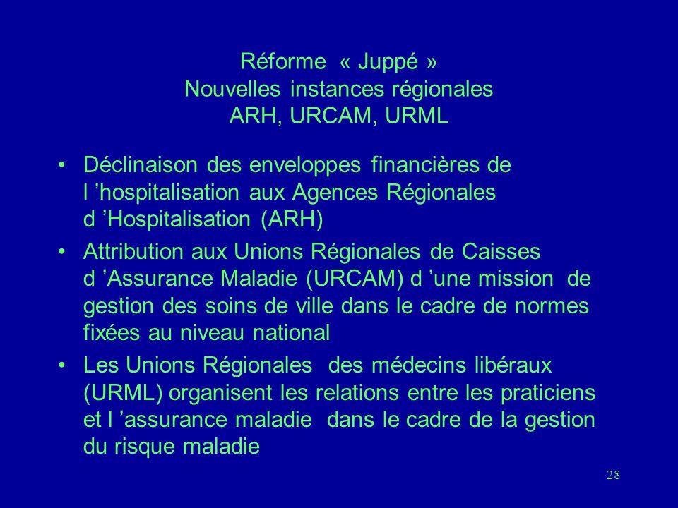 Réforme « Juppé » Nouvelles instances régionales ARH, URCAM, URML