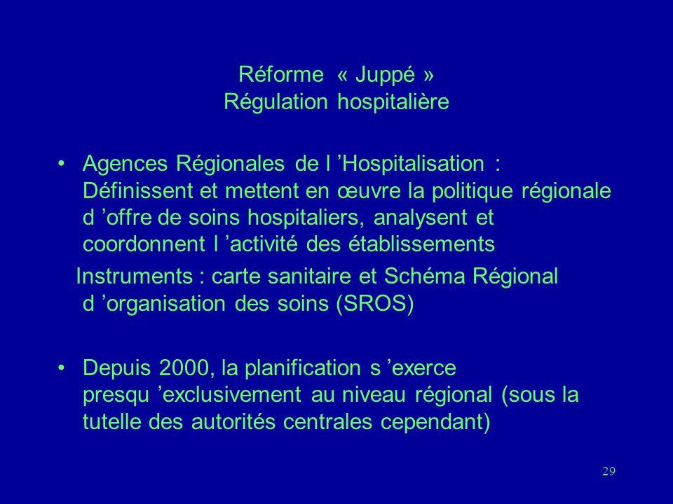 Réforme « Juppé » Régulation hospitalière