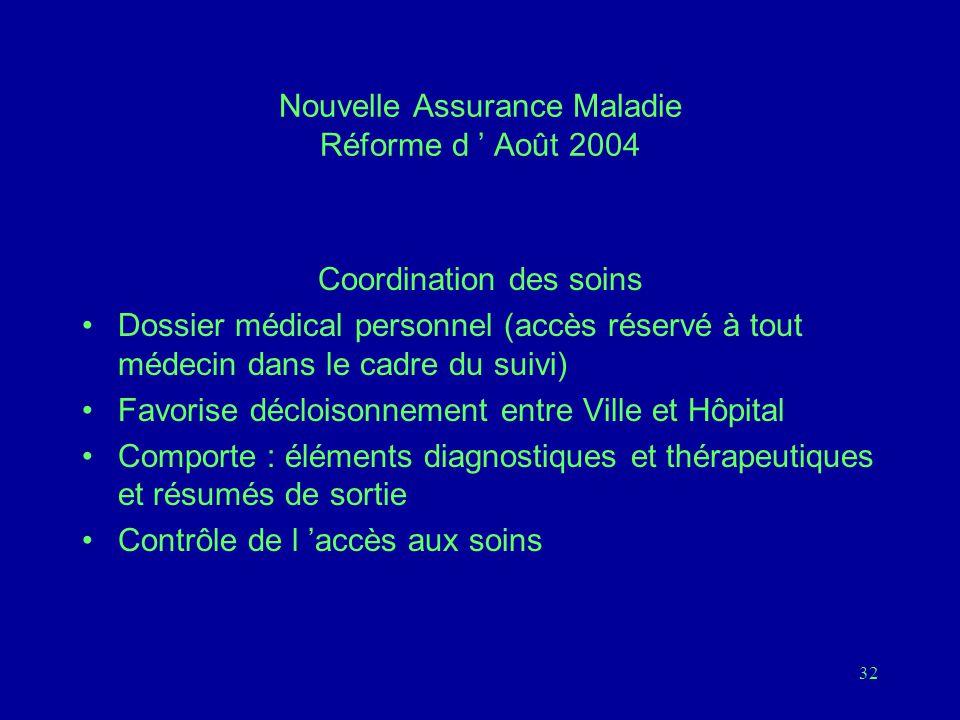 Nouvelle Assurance Maladie Réforme d ' Août 2004