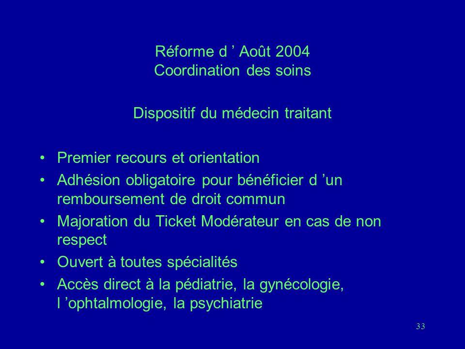 Réforme d ' Août 2004 Coordination des soins