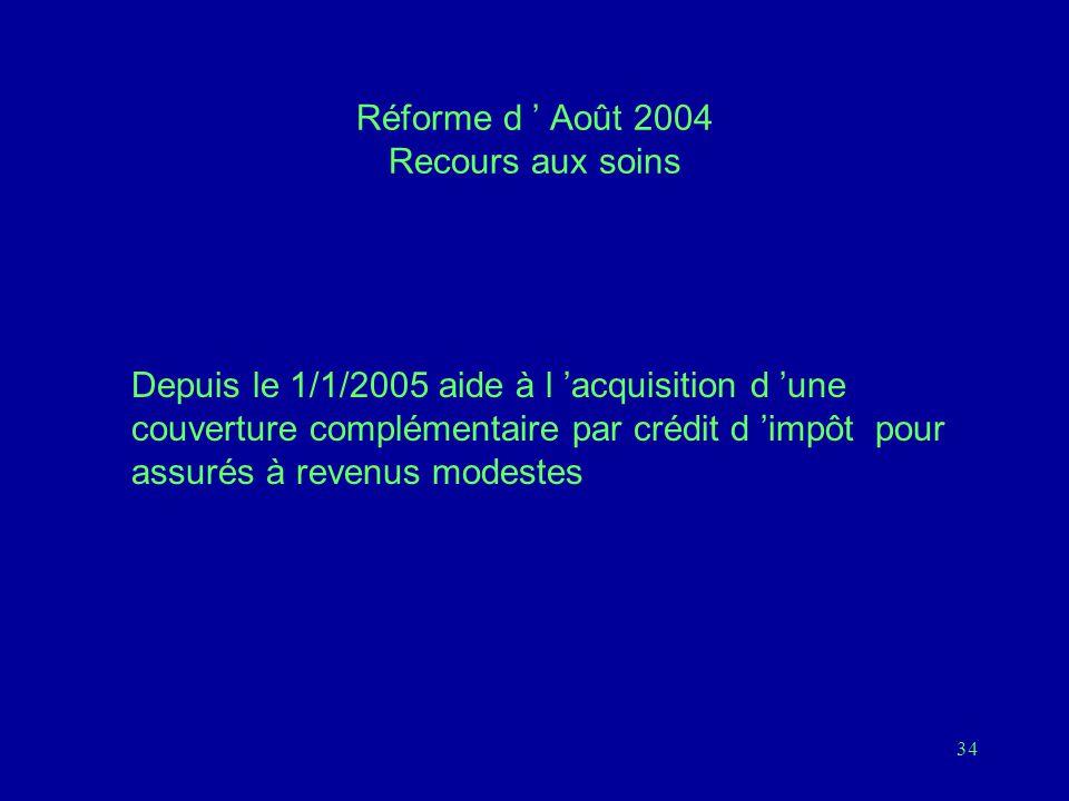 Réforme d ' Août 2004 Recours aux soins