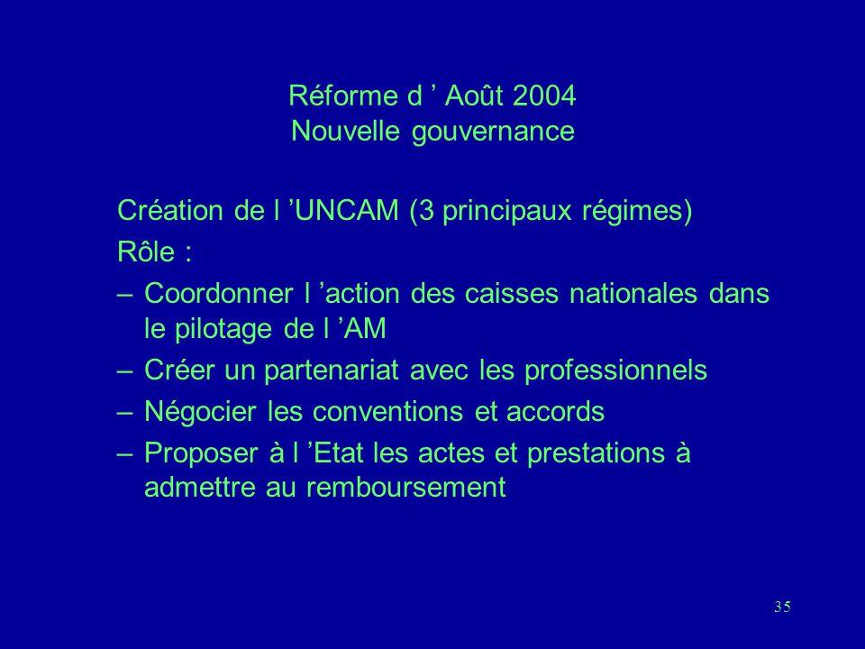 Réforme d ' Août 2004 Nouvelle gouvernance