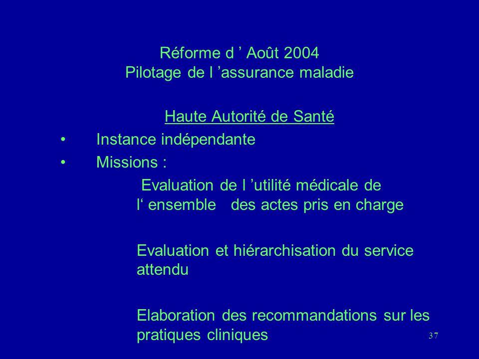 Réforme d ' Août 2004 Pilotage de l 'assurance maladie