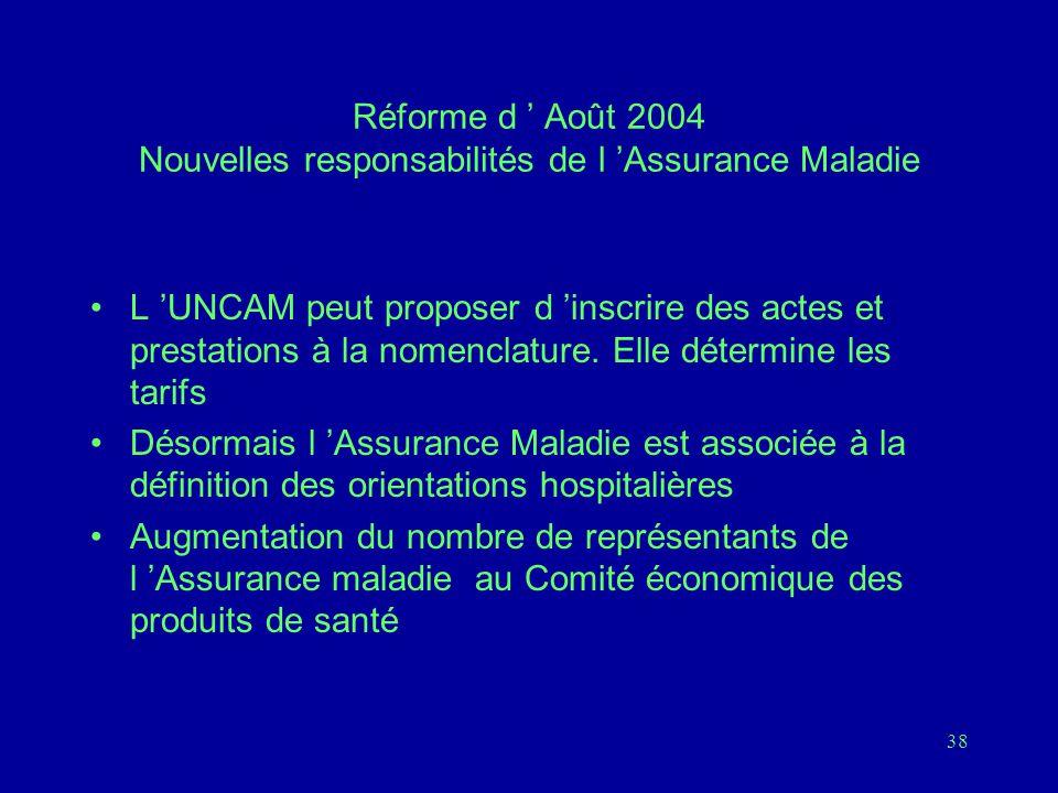 Réforme d ' Août 2004 Nouvelles responsabilités de l 'Assurance Maladie
