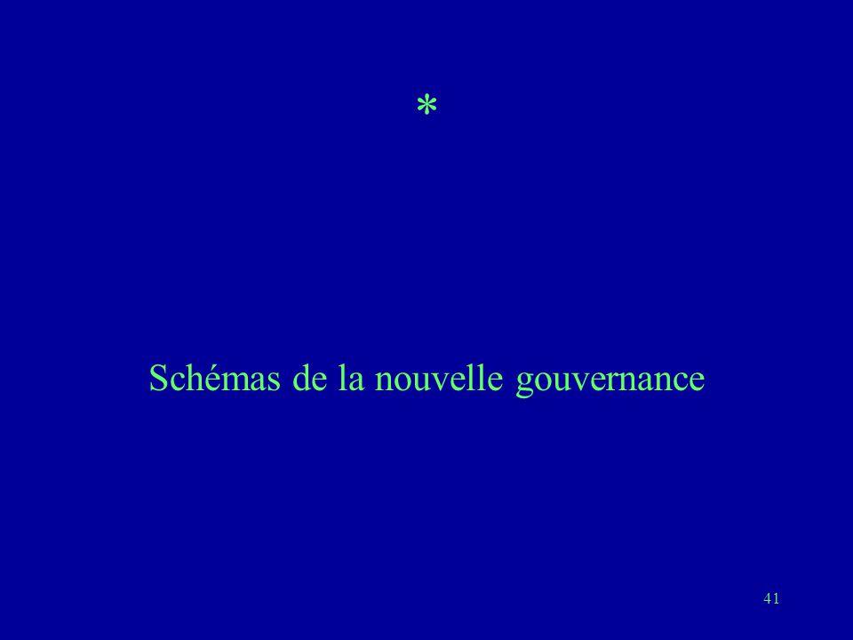Schémas de la nouvelle gouvernance