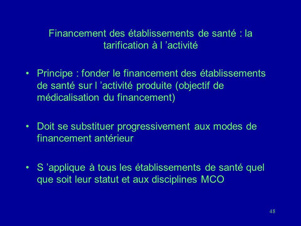 Financement des établissements de santé : la tarification à l 'activité