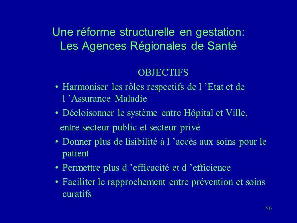 Une réforme structurelle en gestation: Les Agences Régionales de Santé
