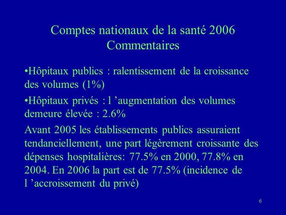 Comptes nationaux de la santé 2006 Commentaires
