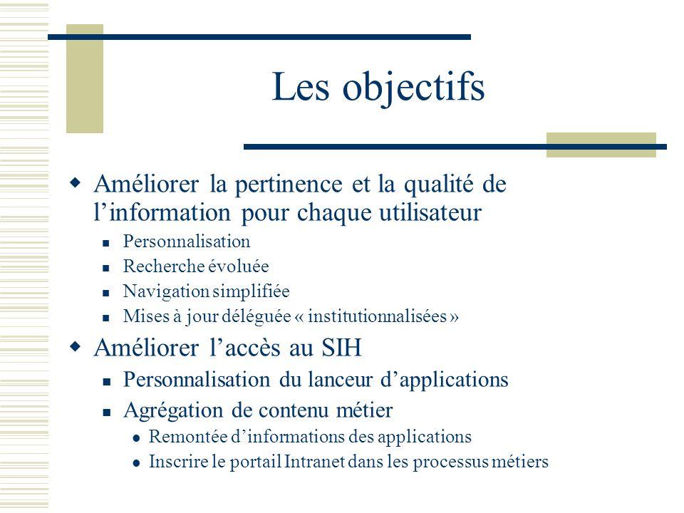 Les objectifs Améliorer la pertinence et la qualité de l'information pour chaque utilisateur. Personnalisation.