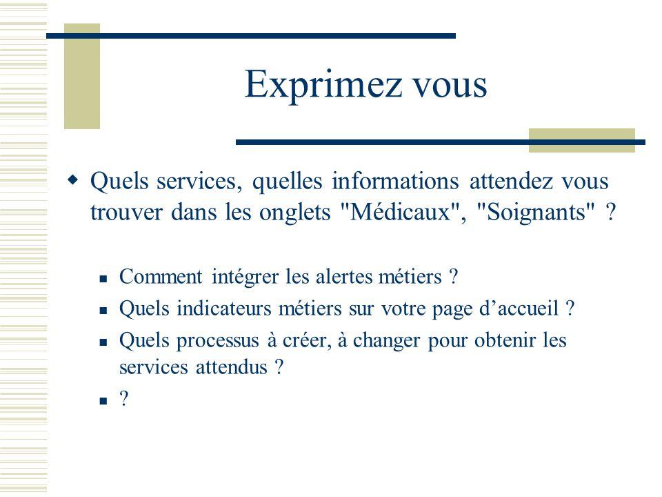Exprimez vous Quels services, quelles informations attendez vous trouver dans les onglets Médicaux , Soignants