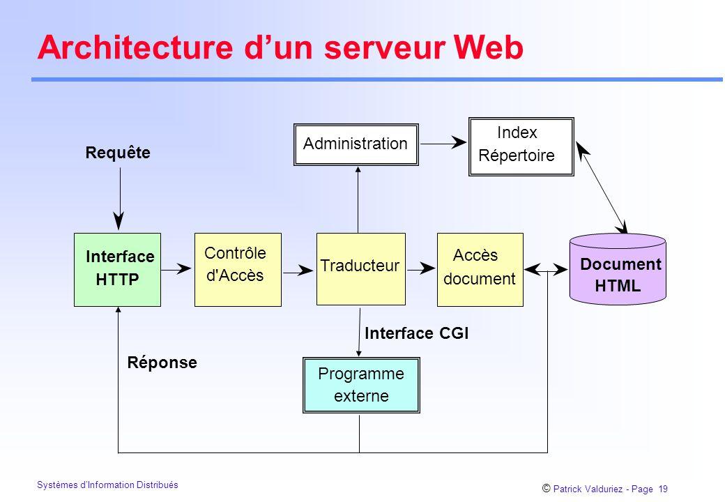 Architecture d'un serveur Web