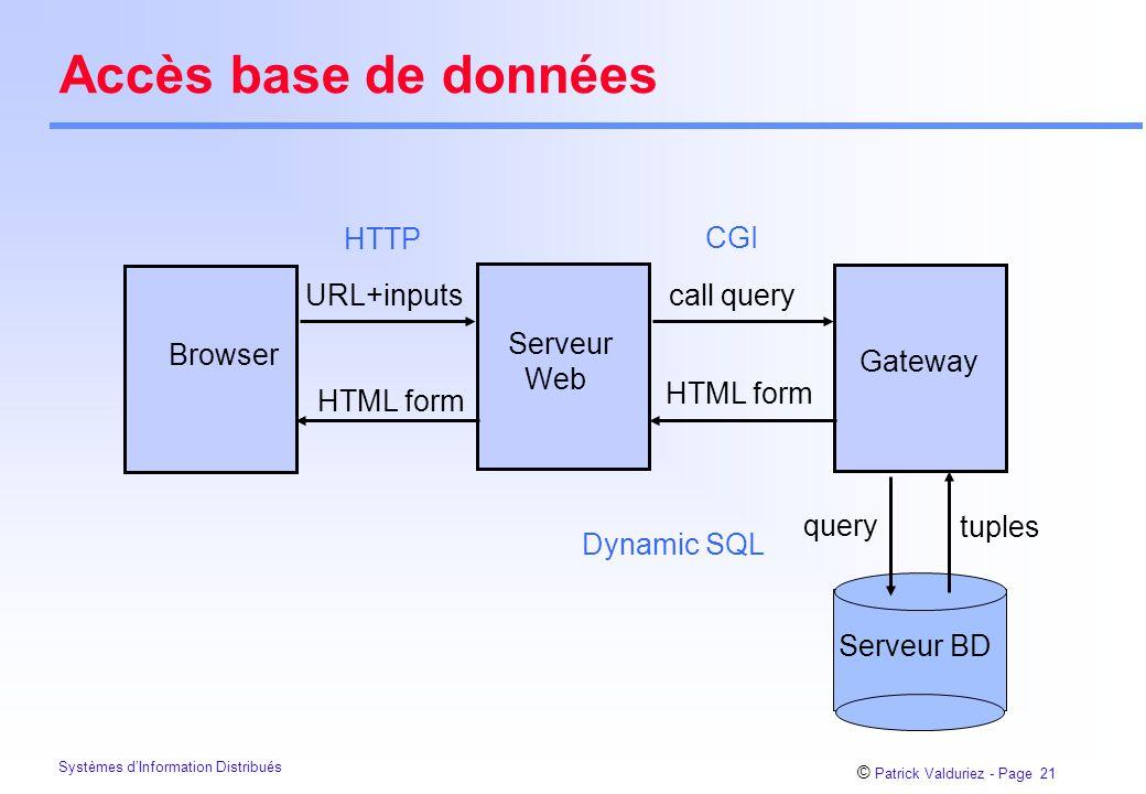 Accès base de données HTTP CGI URL+inputs call query Serveur Web