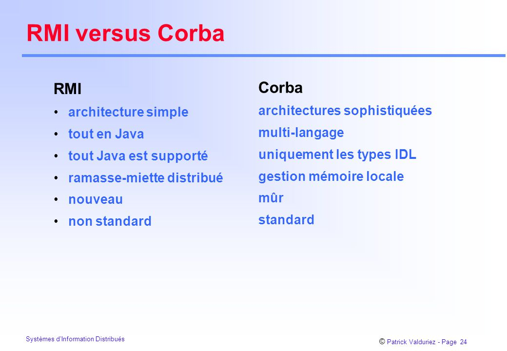 RMI versus Corba RMI Corba architecture simple