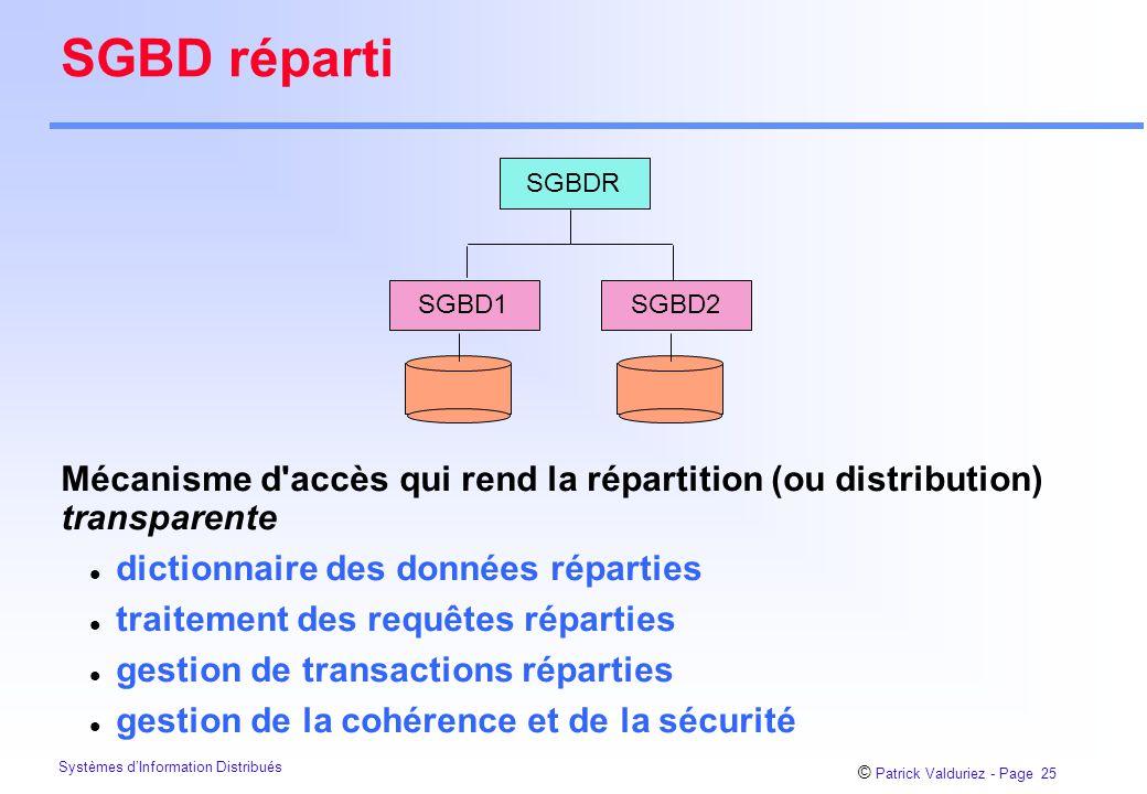SGBD réparti SGBDR. SGBD1. SGBD2. Mécanisme d accès qui rend la répartition (ou distribution) transparente.