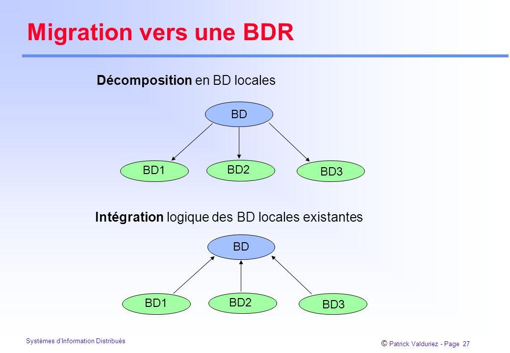 Migration vers une BDR Décomposition en BD locales