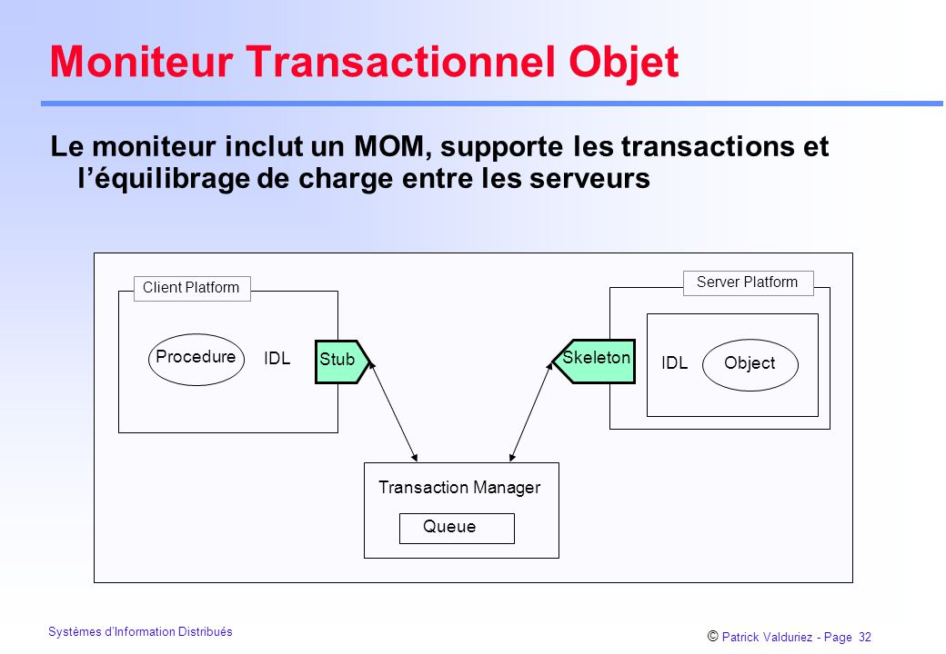 Moniteur Transactionnel Objet