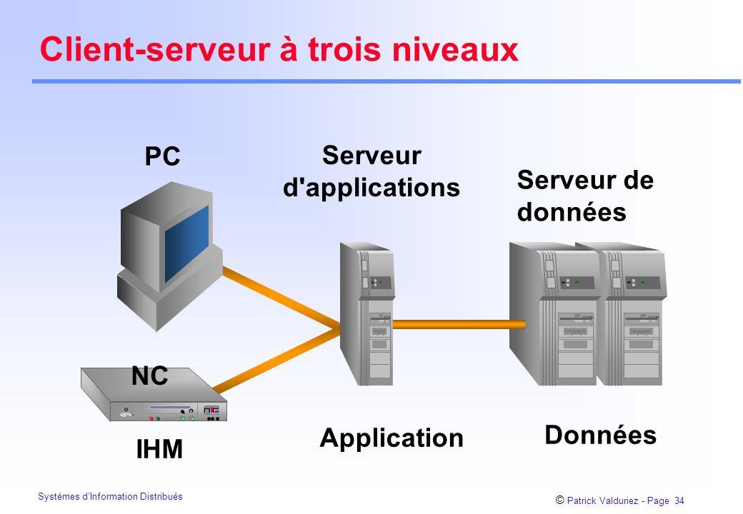 Client-serveur à trois niveaux