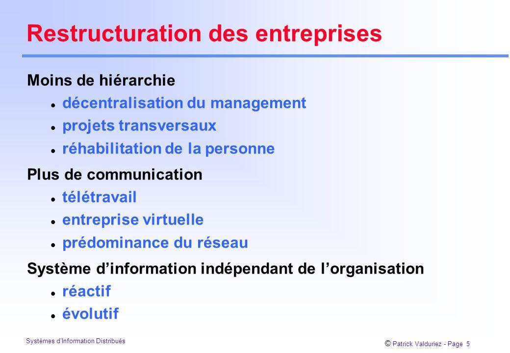 Restructuration des entreprises