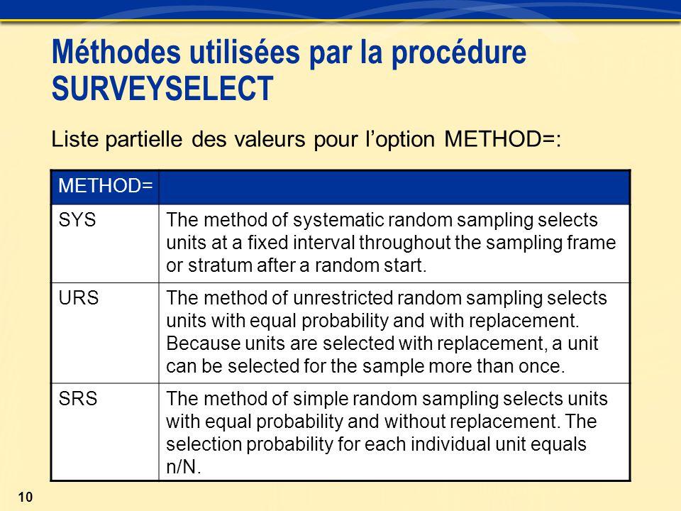 Méthodes utilisées par la procédure SURVEYSELECT