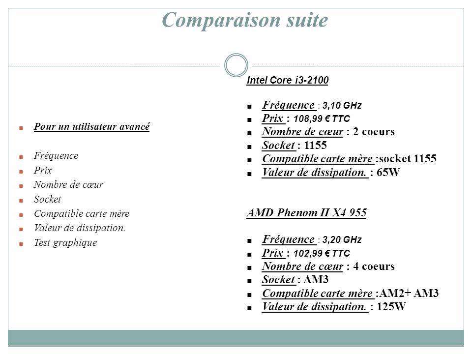 Comparaison suite Fréquence : 3,10 GHz Prix : 108,99 € TTC