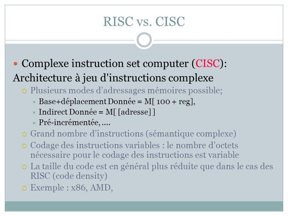 RISC vs. CISC Complexe instruction set computer (CISC):