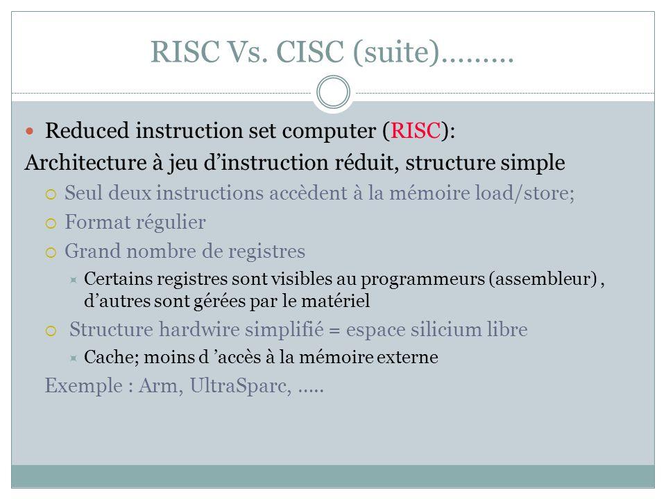 RISC Vs. CISC (suite)………