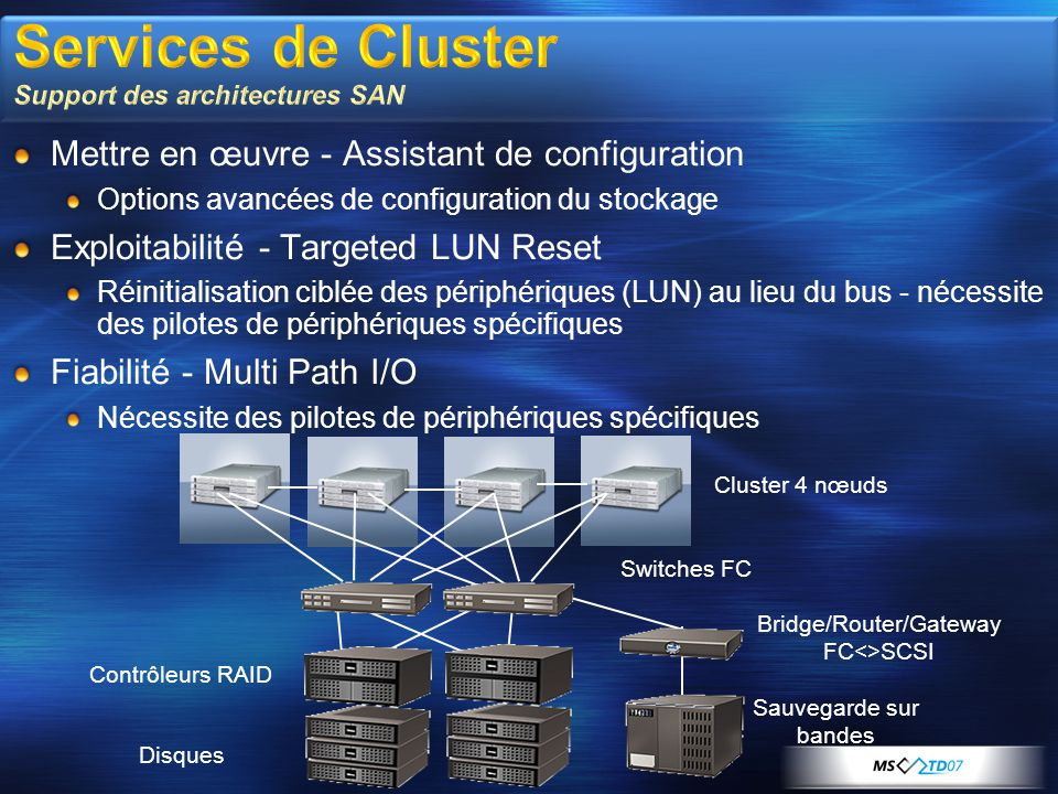 Services de Cluster Support des architectures SAN