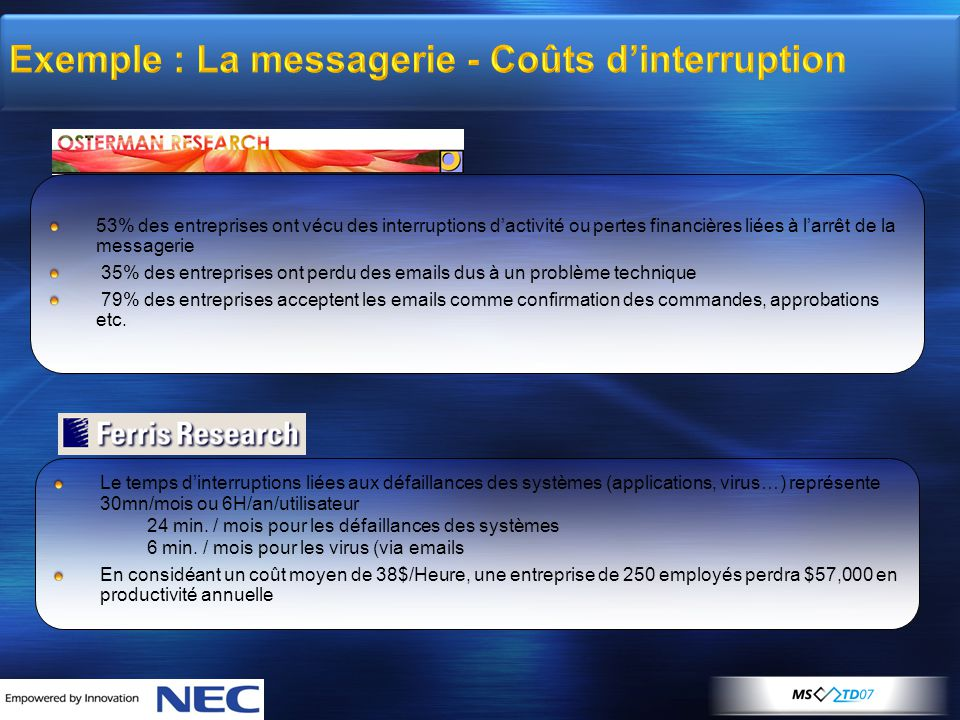 Exemple : La messagerie - Coûts d'interruption