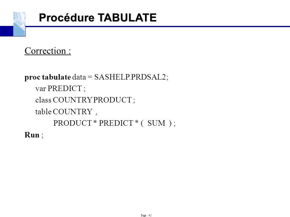 Procédure TABULATE Correction : proc tabulate data = SASHELP.PRDSAL2;