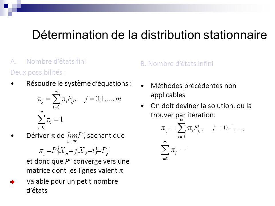 Détermination de la distribution stationnaire