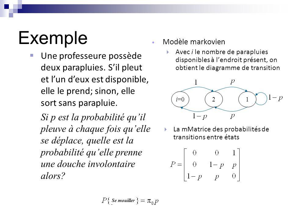 Exemple Modèle markovien. Avec i le nombre de parapluies disponibles à l'endroit présent, on obtient le diagramme de transition.