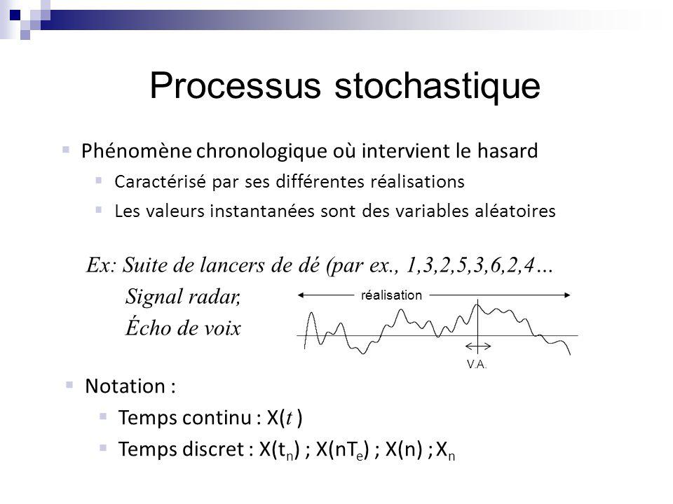 Processus stochastique